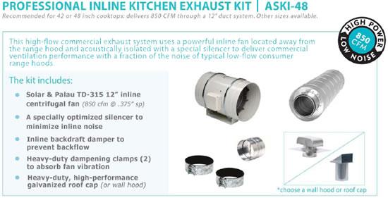 hvacquick s p fan kitchen ventilation kits. Black Bedroom Furniture Sets. Home Design Ideas
