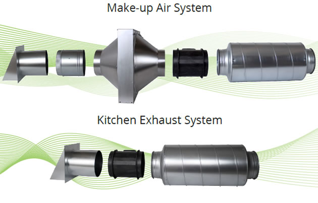 residential makeup air system muas components