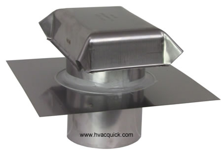 Hvacquick Roof Caps Stainless Steel